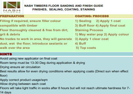 sanding  finish guide 1