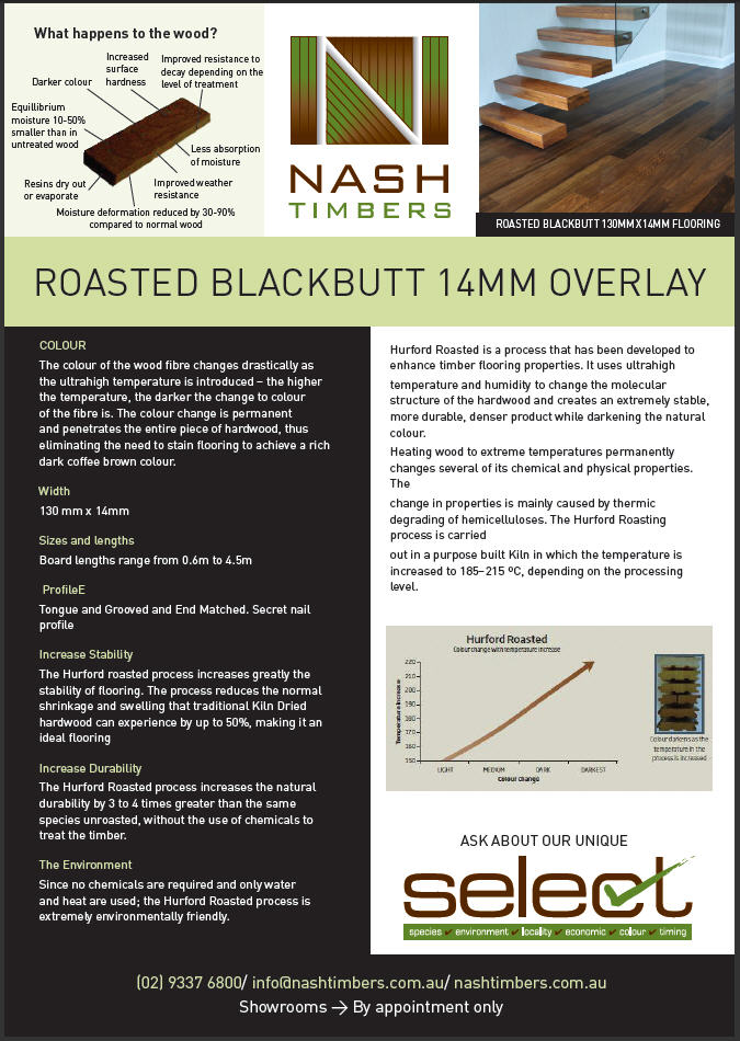 roasted_blackbutt_poster